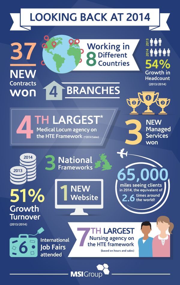 MSI-LinkedIn-Infographic-FINAL